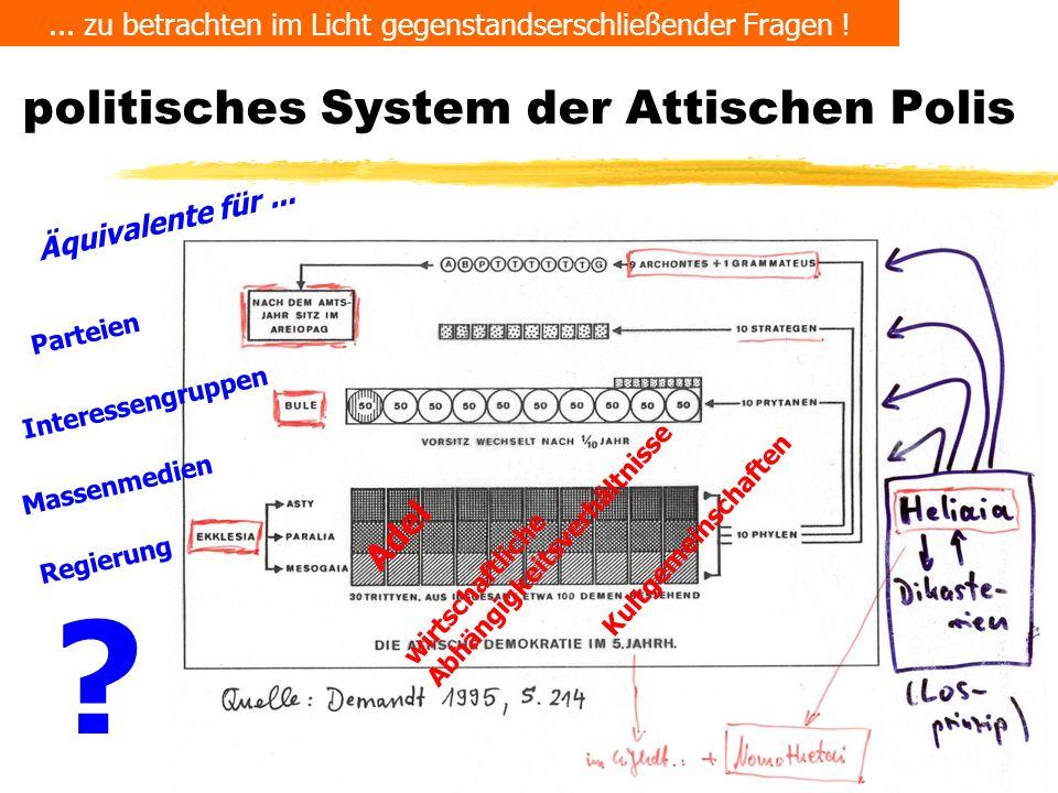 TU Dresden - Institut für Politikwissenschaft - Prof. Dr. Werner J. Patzelt politisches System der Attischen Polis Äquivalente für... Interessengruppe