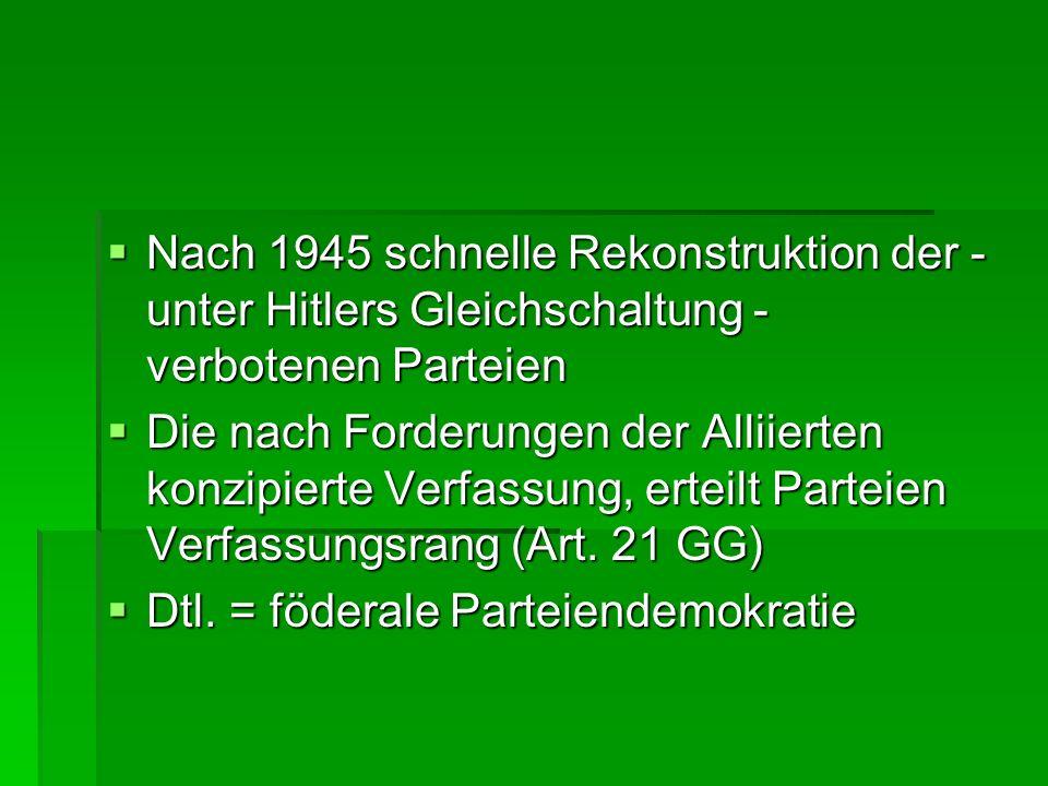 Nach 1945 schnelle Rekonstruktion der - unter Hitlers Gleichschaltung - verbotenen Parteien Nach 1945 schnelle Rekonstruktion der - unter Hitlers Glei