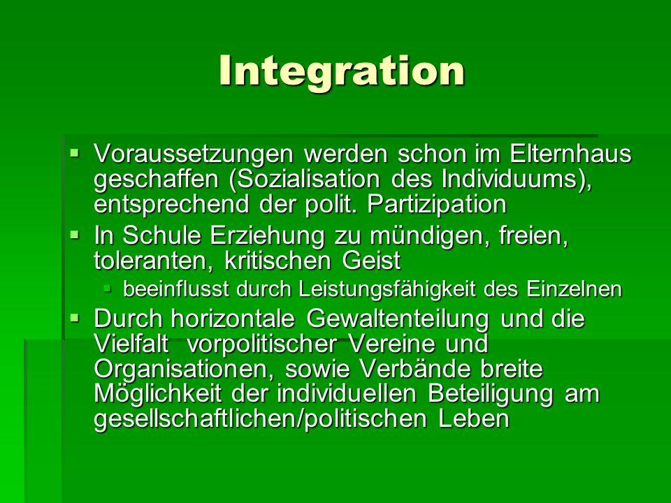 Integration Voraussetzungen werden schon im Elternhaus geschaffen (Sozialisation des Individuums), entsprechend der polit. Partizipation Voraussetzung