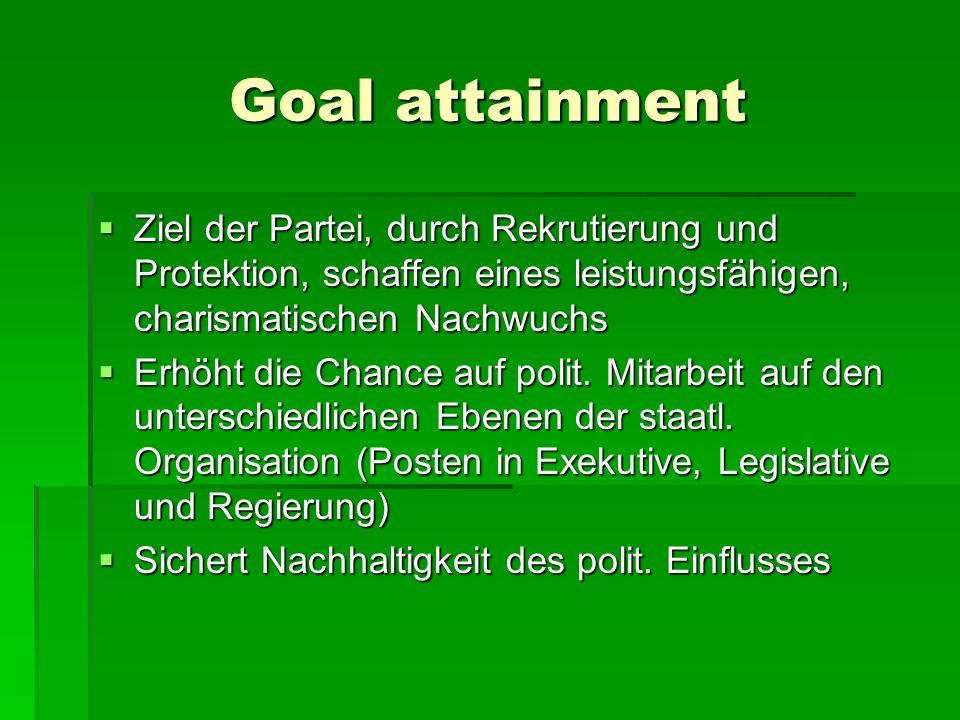 Goal attainment Ziel der Partei, durch Rekrutierung und Protektion, schaffen eines leistungsfähigen, charismatischen Nachwuchs Ziel der Partei, durch
