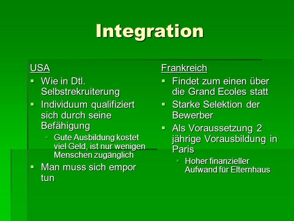 Integration USA Wie in Dtl. Selbstrekruiterung Wie in Dtl. Selbstrekruiterung Individuum qualifiziert sich durch seine Befähigung Individuum qualifizi