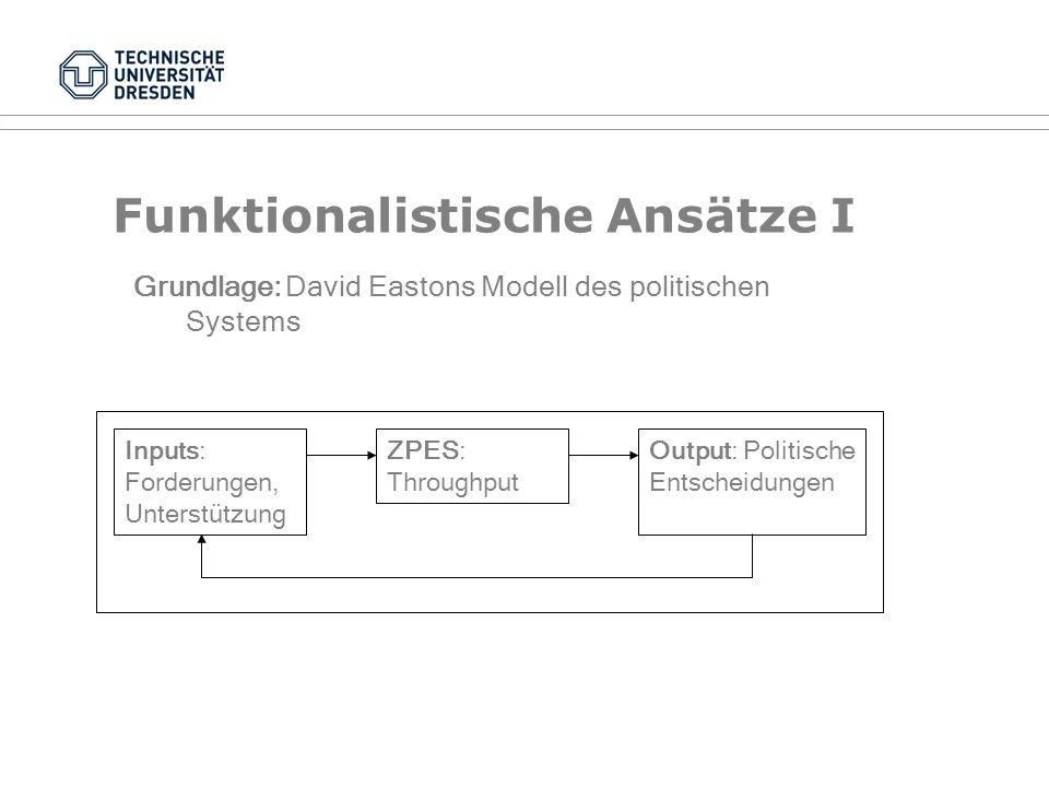 Theoretische Ansätze Funktionalistische Ansätze Betonung von Strukturen Betonung von Funktionen Betonung von Formellem (Institutionen) Handlungsorient