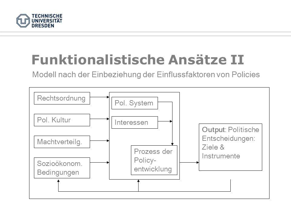 Funktionalistische Ansätze I Grundlage: David Eastons Modell des politischen Systems Inputs: Forderungen, Unterstützung ZPES: Throughput Output: Politische Entscheidungen