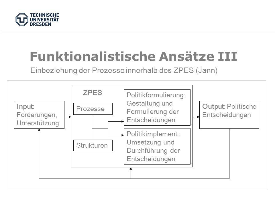 Funktionalistische Ansätze II Modell nach der Einbeziehung der Einflussfaktoren von Policies Rechtsordnung Output: Politische Entscheidungen: Ziele & Instrumente Sozioökonom.