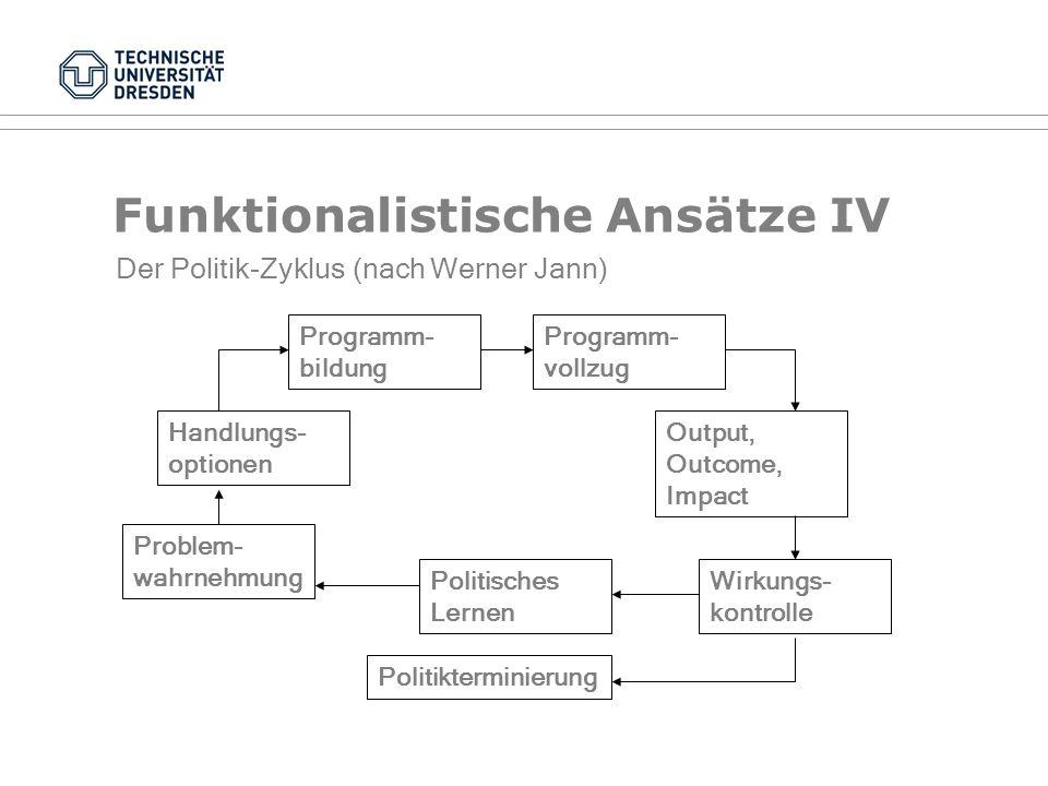 Funktionalistische Ansätze III Einbeziehung der Prozesse innerhalb des ZPES (Jann) Output: Politische Entscheidungen Input: Forderungen, Unterstützung