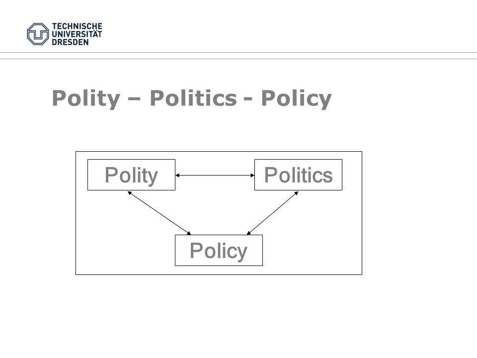 Politikfeldanalyse [POL-BRD] Jakob Lempp Philosophische Fakultät Institut für Politikwissenschaft Lehrstuhl für Politische Systeme und Systemvergleich