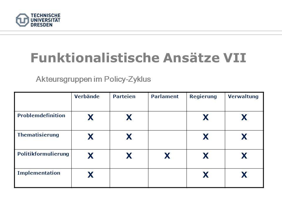 Funktionalistische Ansätze VI Programmformulierung: Meist in Form von Gesetzen / Gesetzesvorschlägen / Verwaltungsvorschriften Implementation: Häufig