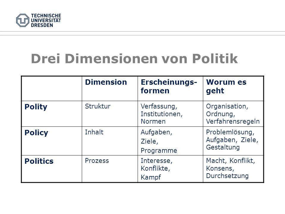 Polity – Politics - Policy Polity Policy Politics