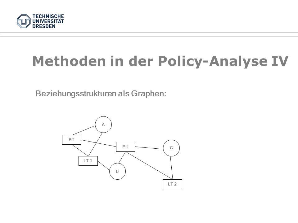 Methoden in der Policy-Analyse III 1.Sozioökonomische Ansätze 2.Machtressourcenansatz 3.Parteiendifferenzansatz 4.Spezifische politische Institutionen