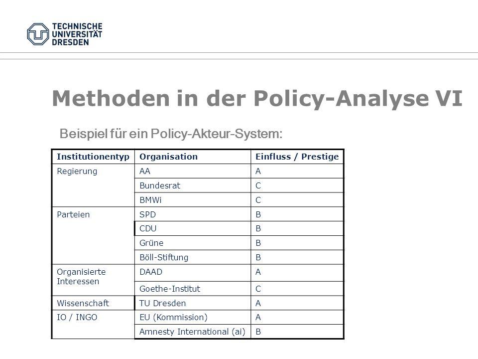 Methoden in der Policy-Analyse V Überschneidung von Cliquen: