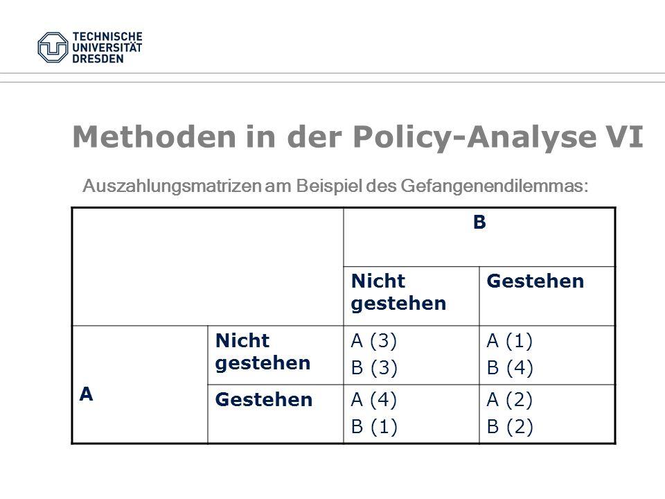 Methoden in der Policy-Analyse VI Beispiel für ein Policy-Akteur-System: InstitutionentypOrganisationEinfluss / Prestige RegierungAAA BundesratC BMWiC