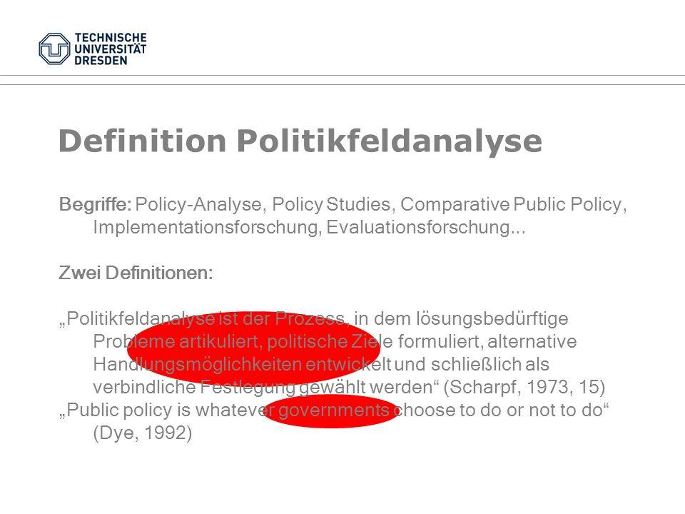 Drei Dimensionen von Politik DimensionErscheinungs- formen Worum es geht Polity StrukturVerfassung, Institutionen, Normen Organisation, Ordnung, Verfa