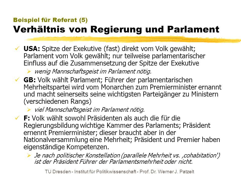 TU Dresden - Institut für Politikwissenschaft - Prof. Dr. Werner J. Patzelt Beispiel für Referat (5) Verhältnis von Regierung und Parlament USA: Spitz
