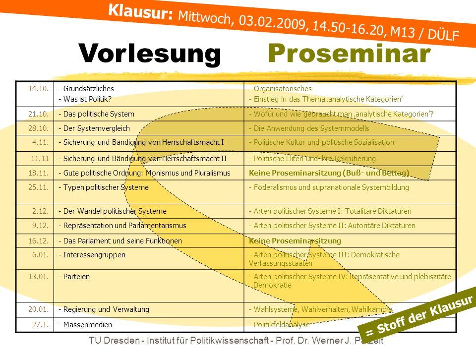 TU Dresden - Institut für Politikwissenschaft - Prof. Dr. Werner J. Patzelt Vorlesung Proseminar 14.10.- Grundsätzliches - Was ist Politik? - Organisa