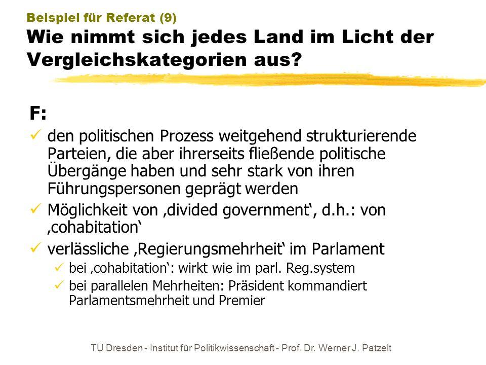 TU Dresden - Institut für Politikwissenschaft - Prof. Dr. Werner J. Patzelt Beispiel für Referat (9) Wie nimmt sich jedes Land im Licht der Vergleichs