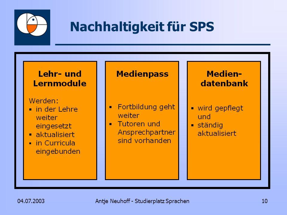 Antje Neuhoff - Studierplatz Sprachen1004.07.2003 Nachhaltigkeit für SPS