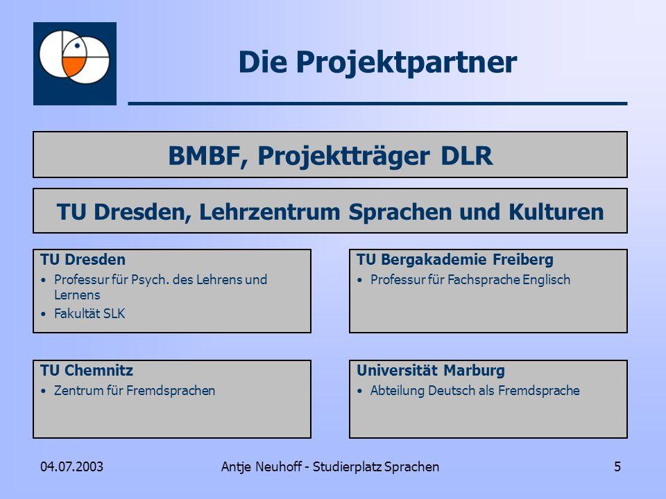 Antje Neuhoff - Studierplatz Sprachen504.07.2003 Die Projektpartner TU Dresden Professur für Psych. des Lehrens und Lernens Fakultät SLK BMBF, Projekt