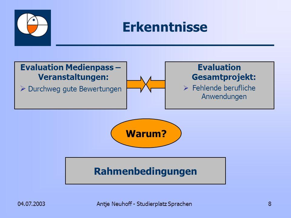 Antje Neuhoff - Studierplatz Sprachen804.07.2003 Erkenntnisse Evaluation Medienpass – Veranstaltungen: Durchweg gute Bewertungen Evaluation Gesamtproj