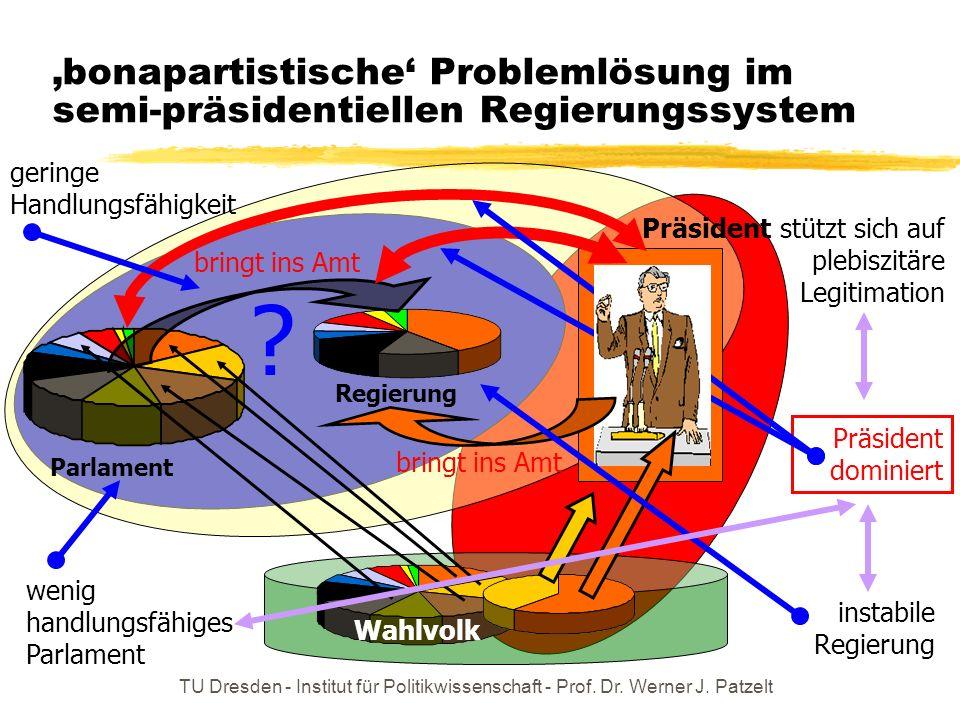 TU Dresden - Institut für Politikwissenschaft - Prof. Dr. Werner J. Patzelt bonapartistische Problemlösung im semi-präsidentiellen Regierungssystem Pa