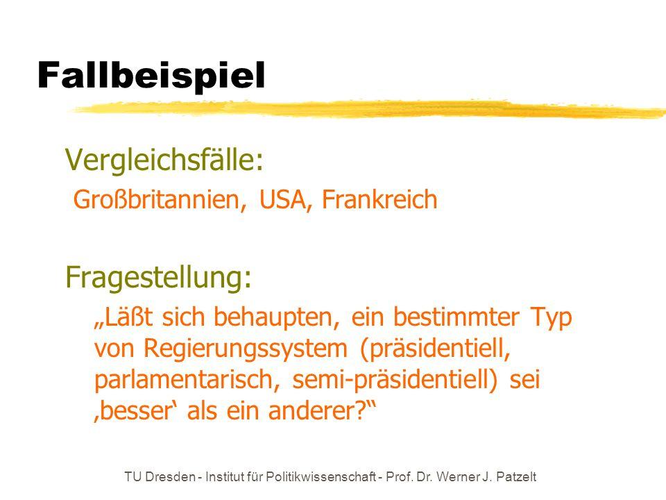 TU Dresden - Institut für Politikwissenschaft - Prof. Dr. Werner J. Patzelt Fallbeispiel Vergleichsfälle: Großbritannien, USA, Frankreich Fragestellun
