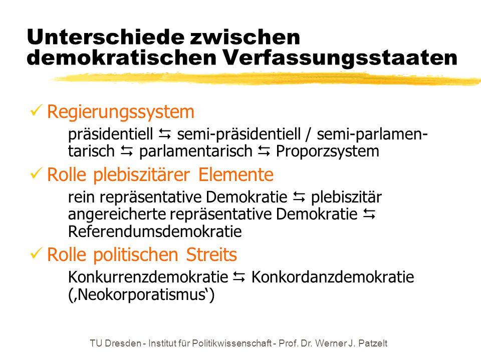TU Dresden - Institut für Politikwissenschaft - Prof. Dr. Werner J. Patzelt Unterschiede zwischen demokratischen Verfassungsstaaten Regierungssystem p