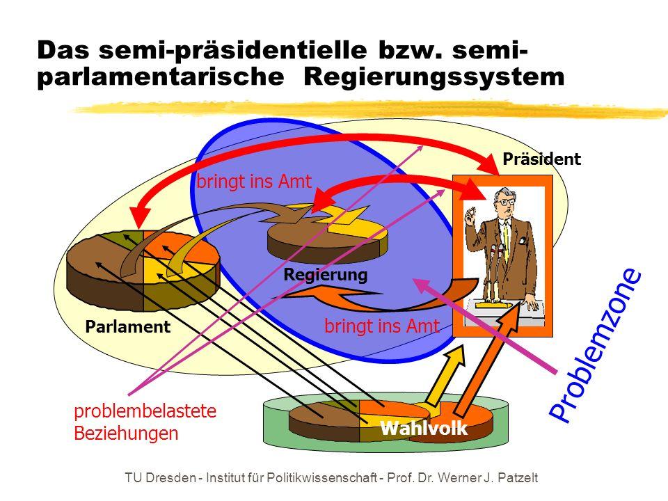 TU Dresden - Institut für Politikwissenschaft - Prof. Dr. Werner J. Patzelt Das semi-präsidentielle bzw. semi- parlamentarische Regierungssystem Parla