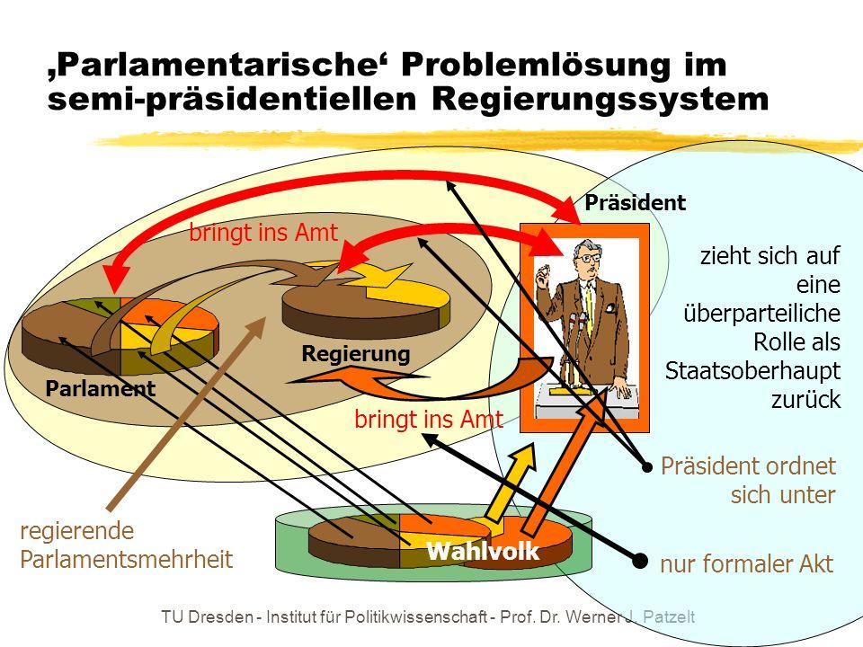 TU Dresden - Institut für Politikwissenschaft - Prof. Dr. Werner J. Patzelt Parlamentarische Problemlösung im semi-präsidentiellen Regierungssystem Pr
