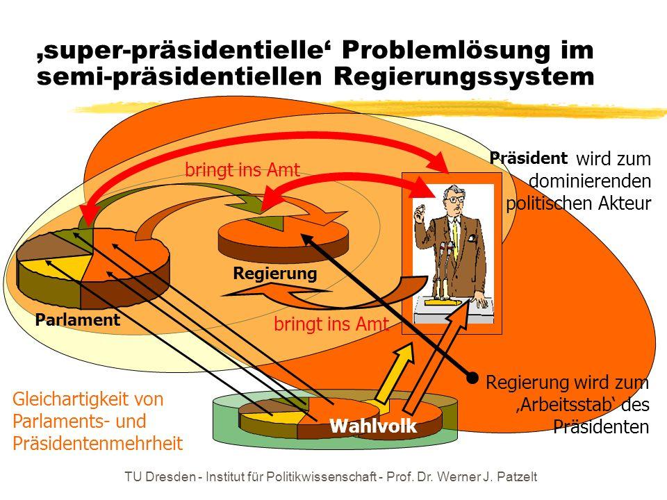 TU Dresden - Institut für Politikwissenschaft - Prof. Dr. Werner J. Patzelt super-präsidentielle Problemlösung im semi-präsidentiellen Regierungssyste