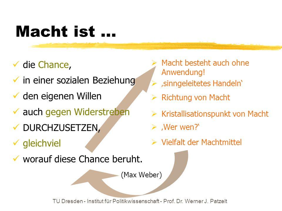 TU Dresden - Institut für Politikwissenschaft - Prof. Dr. Werner J. Patzelt Macht ist... die Chance, in einer sozialen Beziehung den eigenen Willen au