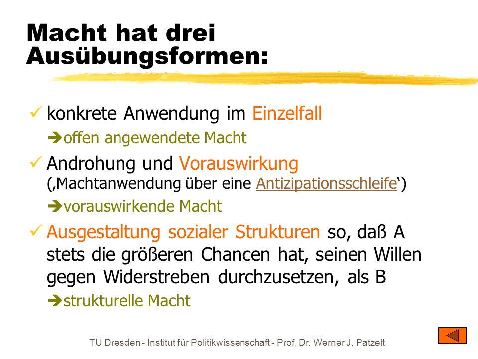 TU Dresden - Institut für Politikwissenschaft - Prof. Dr. Werner J. Patzelt Macht hat drei Ausübungsformen: konkrete Anwendung im Einzelfall offen ang