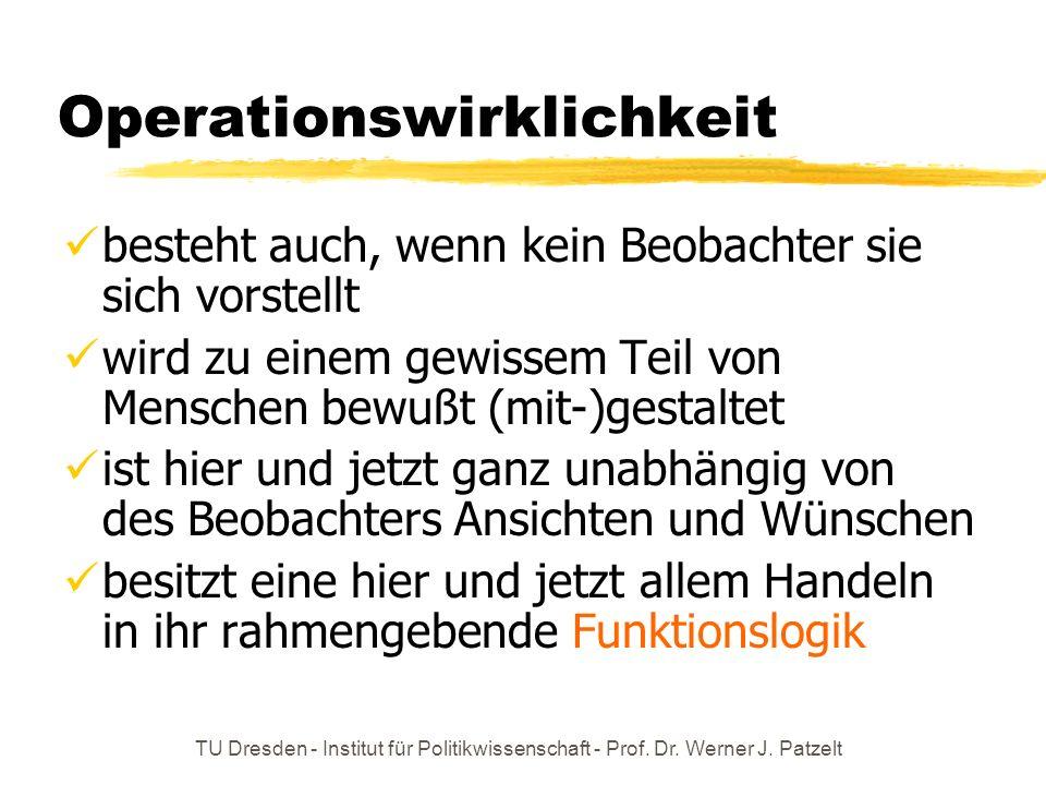 TU Dresden - Institut für Politikwissenschaft - Prof. Dr. Werner J. Patzelt Operationswirklichkeit besteht auch, wenn kein Beobachter sie sich vorstel