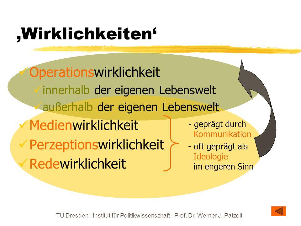 TU Dresden - Institut für Politikwissenschaft - Prof. Dr. Werner J. Patzelt Wirklichkeiten Operationswirklichkeit innerhalb der eigenen Lebenswelt auß
