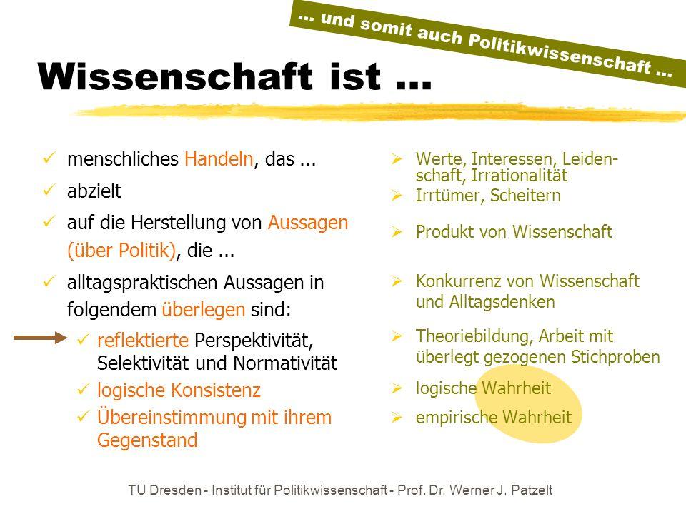 TU Dresden - Institut für Politikwissenschaft - Prof. Dr. Werner J. Patzelt Werte, Interessen, Leiden- schaft, Irrationalität Irrtümer, Scheitern Prod