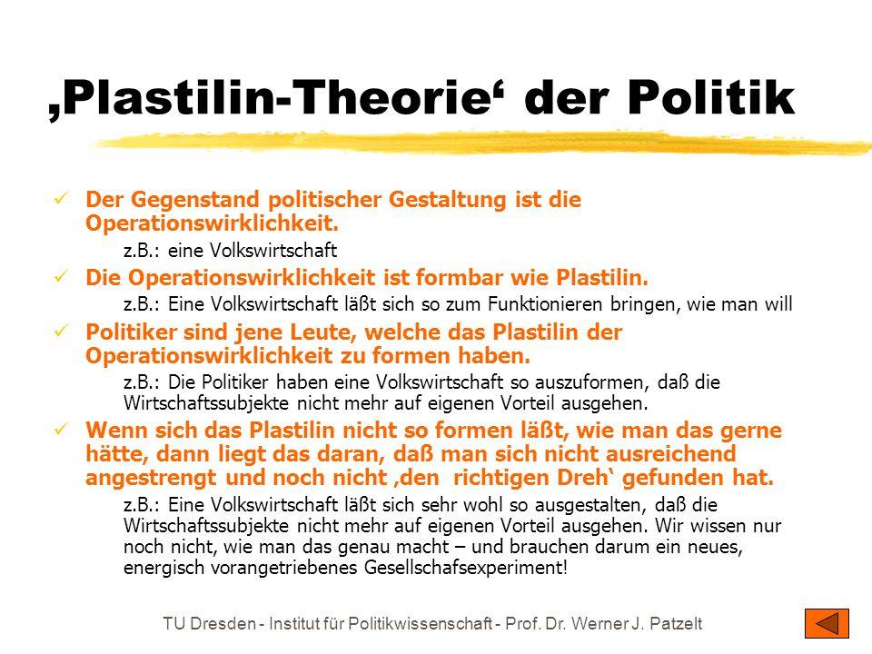 TU Dresden - Institut für Politikwissenschaft - Prof. Dr. Werner J. Patzelt Plastilin-Theorie der Politik Der Gegenstand politischer Gestaltung ist di