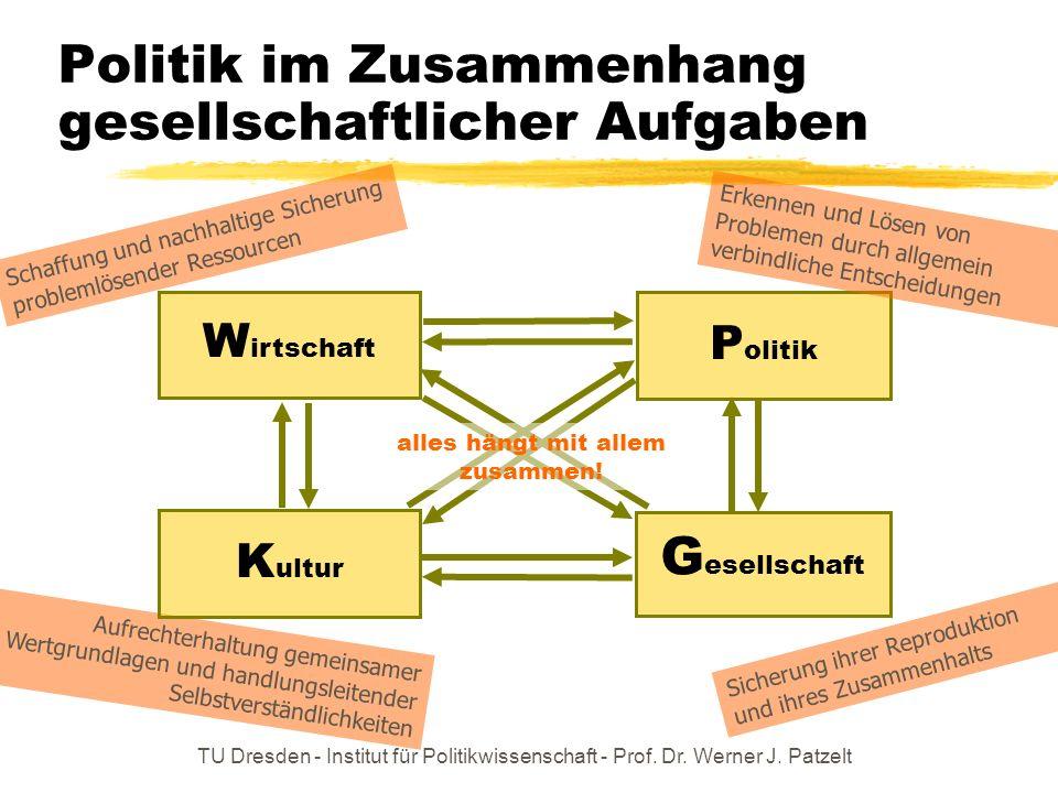 TU Dresden - Institut für Politikwissenschaft - Prof. Dr. Werner J. Patzelt Aufrechterhaltung gemeinsamer Wertgrundlagen und handlungsleitender Selbst