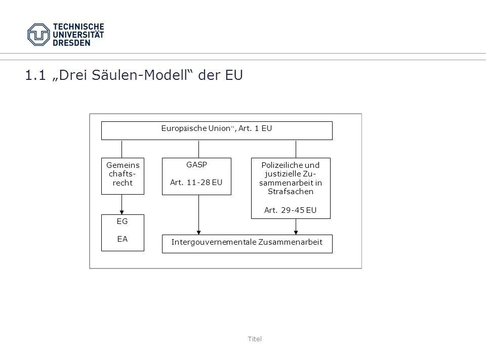 Titel 1.1 Drei Säulen-Modell der EU Europ ä ische Union, Art.