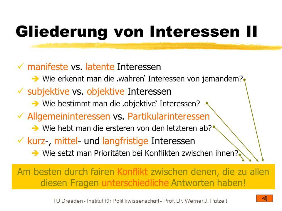 TU Dresden - Institut für Politikwissenschaft - Prof. Dr. Werner J. Patzelt Gliederung von Interessen II manifeste vs. latente Interessen Wie erkennt
