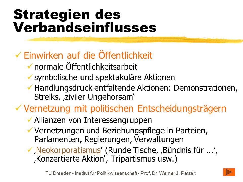 TU Dresden - Institut für Politikwissenschaft - Prof. Dr. Werner J. Patzelt Strategien des Verbandseinflusses Einwirken auf die Öffentlichkeit normale