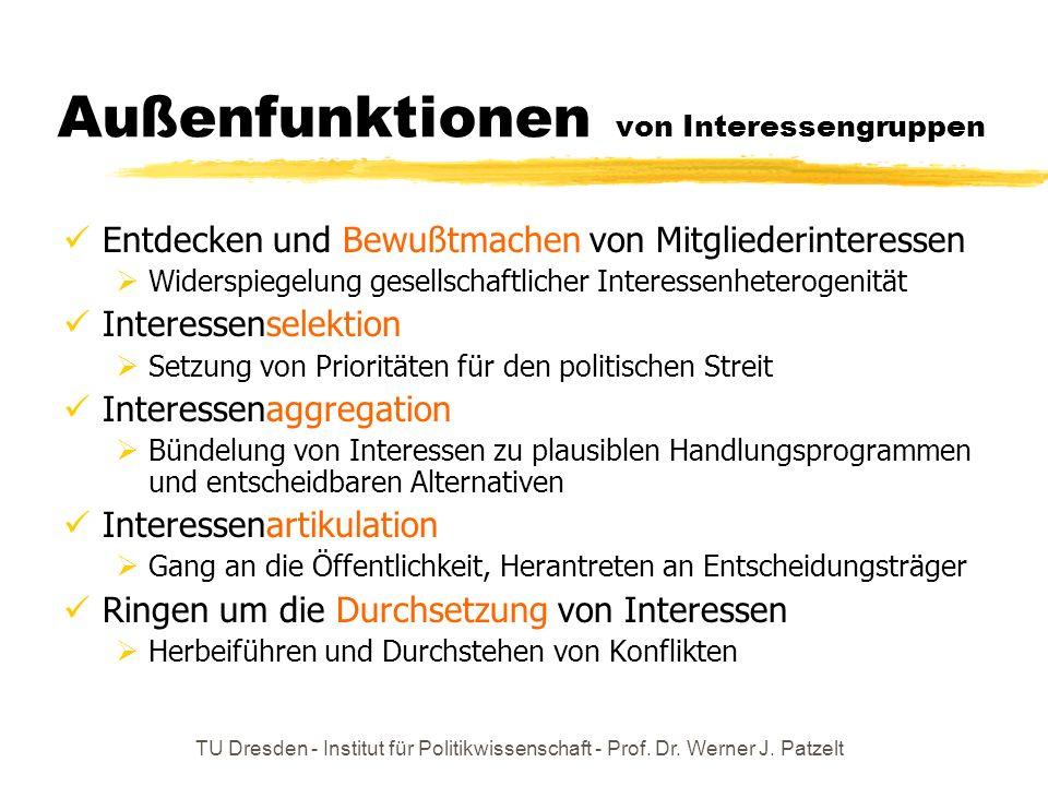 TU Dresden - Institut für Politikwissenschaft - Prof. Dr. Werner J. Patzelt Außenfunktionen von Interessengruppen Entdecken und Bewußtmachen von Mitgl