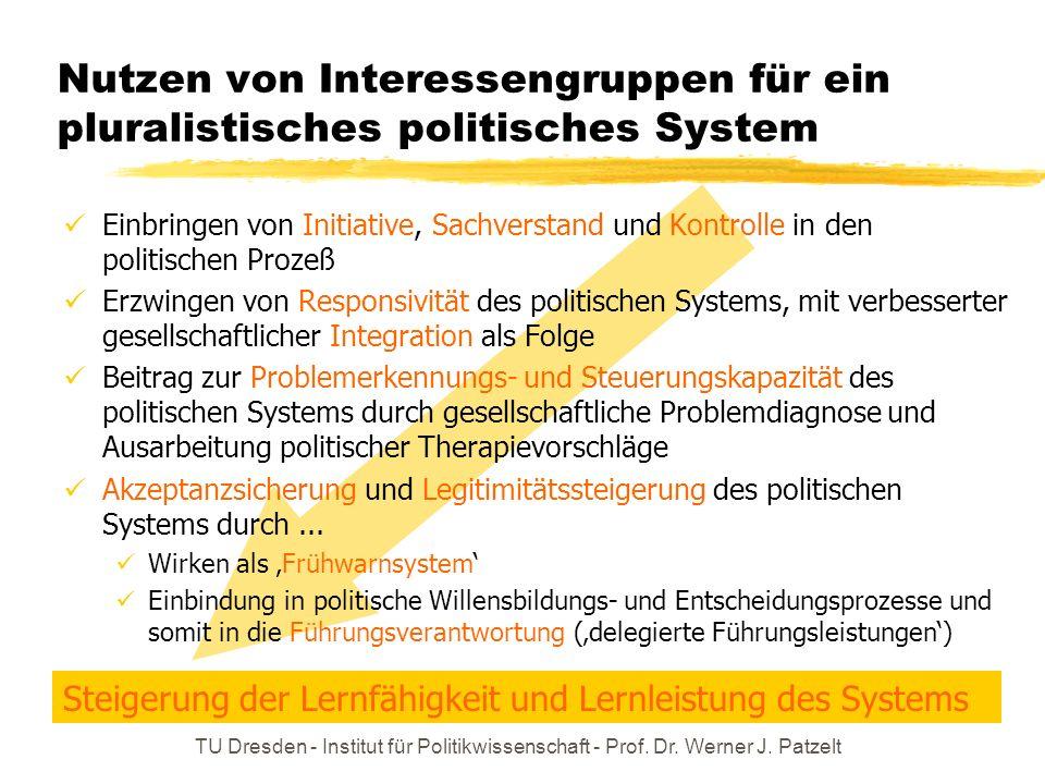 TU Dresden - Institut für Politikwissenschaft - Prof. Dr. Werner J. Patzelt Nutzen von Interessengruppen für ein pluralistisches politisches System Ei