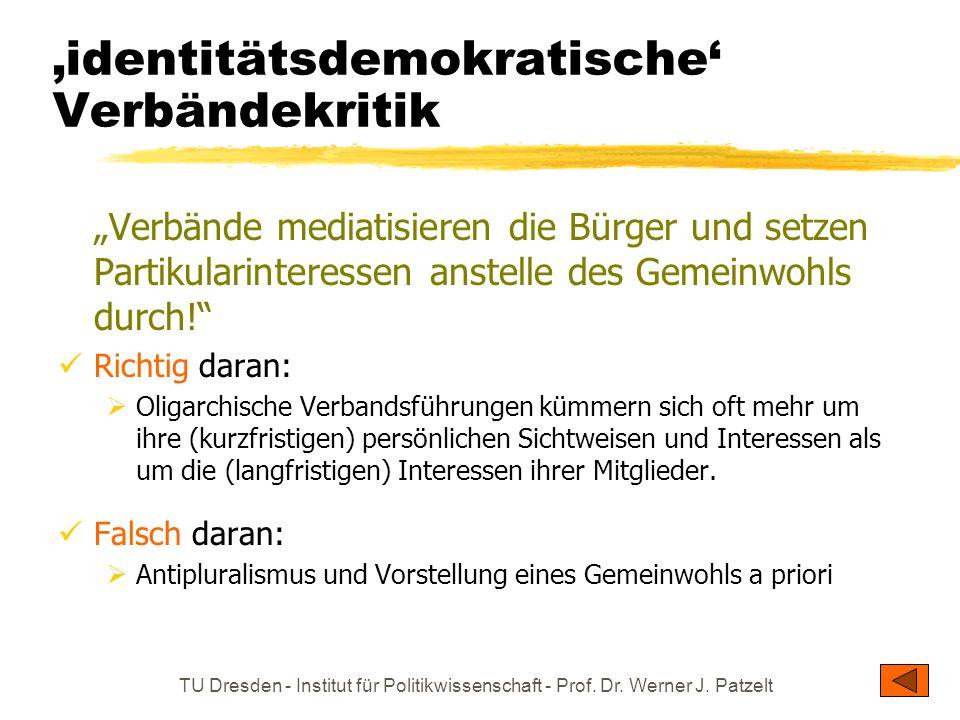 TU Dresden - Institut für Politikwissenschaft - Prof. Dr. Werner J. Patzelt identitätsdemokratische Verbändekritik Verbände mediatisieren die Bürger u