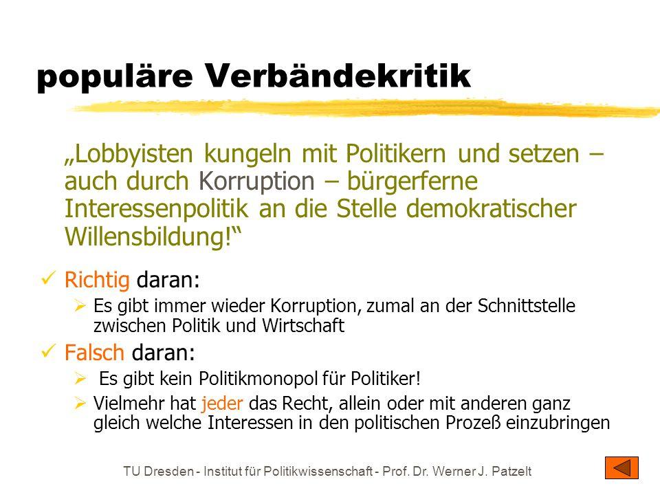 TU Dresden - Institut für Politikwissenschaft - Prof. Dr. Werner J. Patzelt populäre Verbändekritik Lobbyisten kungeln mit Politikern und setzen – auc