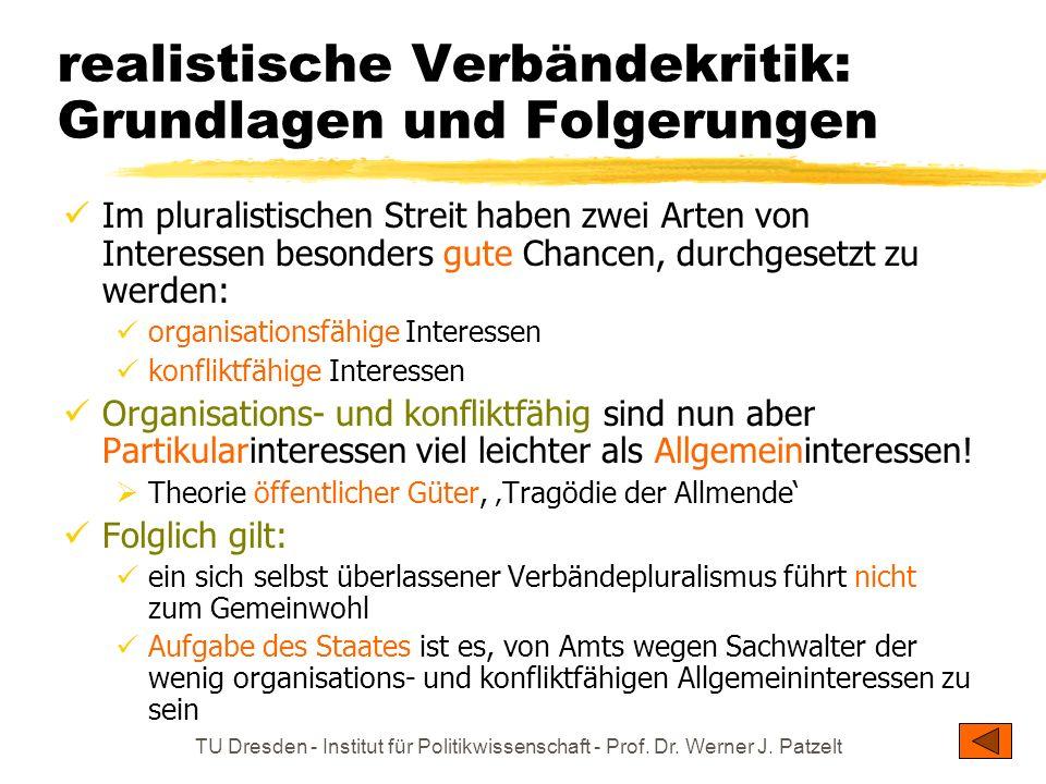 TU Dresden - Institut für Politikwissenschaft - Prof. Dr. Werner J. Patzelt realistische Verbändekritik: Grundlagen und Folgerungen Im pluralistischen