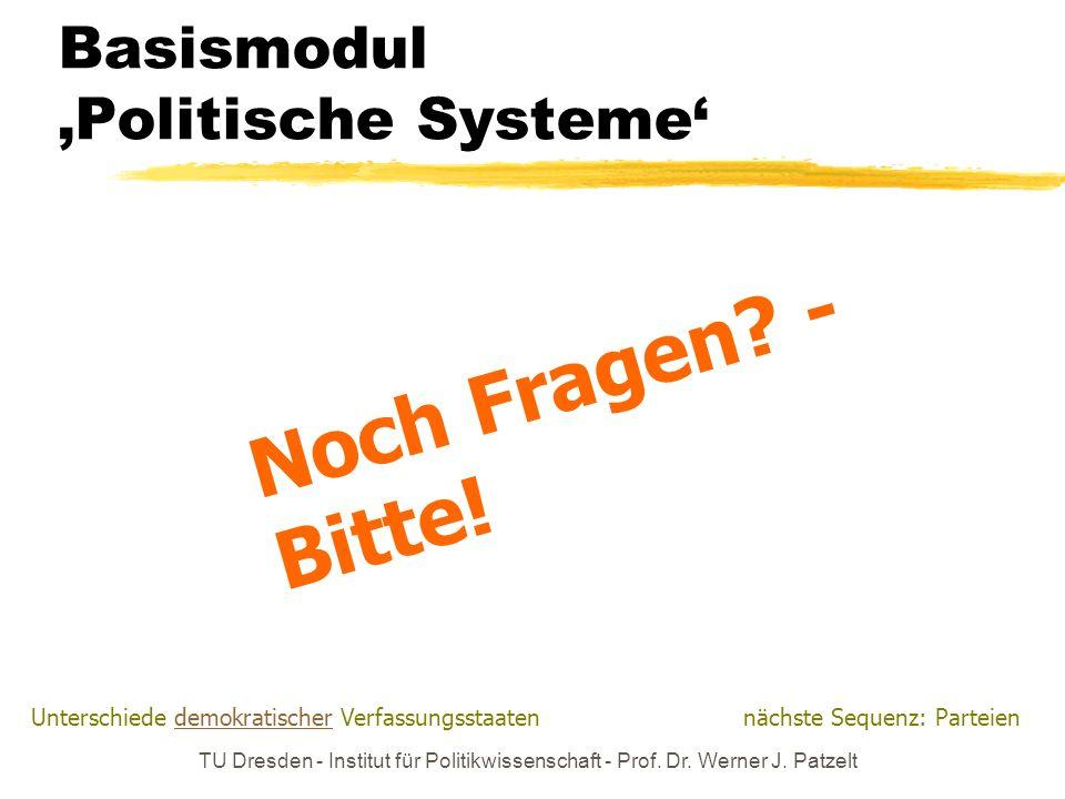 TU Dresden - Institut für Politikwissenschaft - Prof. Dr. Werner J. Patzelt Basismodul Politische Systeme Noch Fragen? - Bitte! nächste Sequenz: Parte
