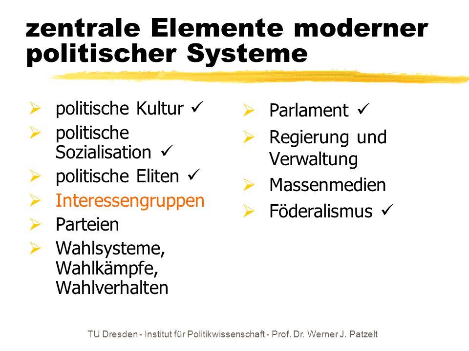 TU Dresden - Institut für Politikwissenschaft - Prof. Dr. Werner J. Patzelt zentrale Elemente moderner politischer Systeme politische Kultur politisch