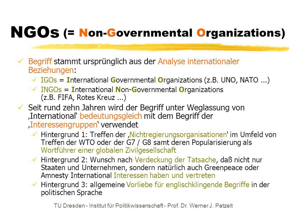 TU Dresden - Institut für Politikwissenschaft - Prof. Dr. Werner J. Patzelt NGOs Begriff stammt ursprünglich aus der Analyse internationaler Beziehung