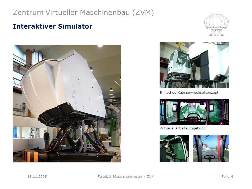 Zentrum Virtueller Maschinenbau (ZVM) 18.11.2005Fakultät Maschinenwesen / ZVMFolie 4 Interaktiver Simulator Einfaches Kabinenwechselkonzept Virtuelle Arbeitsumgebung