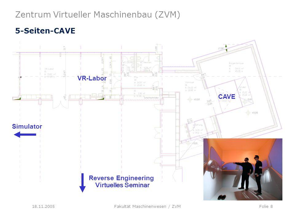Zentrum Virtueller Maschinenbau (ZVM) 18.11.2005Fakultät Maschinenwesen / ZVMFolie 8 5-Seiten-CAVE VR-Labor Simulator Reverse Engineering Virtuelles Seminar CAVE