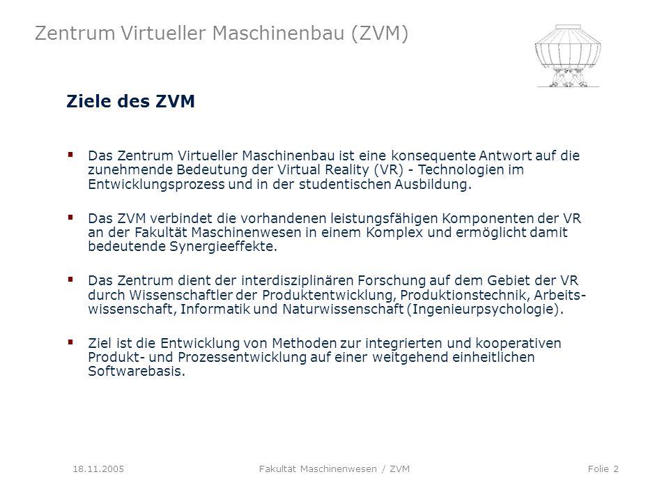 Zentrum Virtueller Maschinenbau (ZVM) 18.11.2005Fakultät Maschinenwesen / ZVMFolie 2 Ziele des ZVM Das Zentrum Virtueller Maschinenbau ist eine konsequente Antwort auf die zunehmende Bedeutung der Virtual Reality (VR) - Technologien im Entwicklungsprozess und in der studentischen Ausbildung.