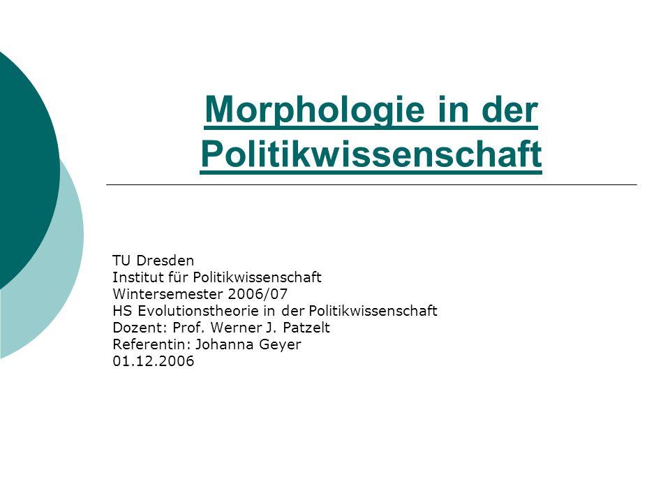 Morphologie in der Politikwissenschaft TU Dresden Institut für Politikwissenschaft Wintersemester 2006/07 HS Evolutionstheorie in der Politikwissensch
